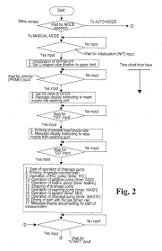 patent us20060141635 method and apparatus for preprocessing