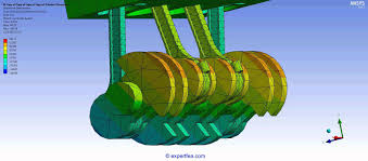 ansys tutorial 18 finite element analysis of a 4 cylinder engine