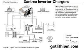 grid energy system solar power inverter converter page outback