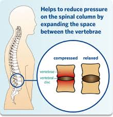 how to decompress spine without inversion table paradigm health wellness inversion for back pain paradigm health
