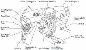 electrical wiring diagram image of wiring diagram electrical