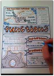 246 best algebra 1 images on pinterest math teacher algebra 1