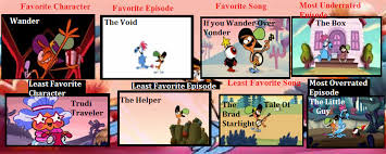 Wander Over Yonder Meme - wander over yonder controversity meme by marioking9834 on deviantart
