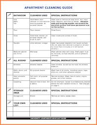 home design checklist apartment checklist vdomisad info vdomisad info