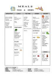 english teaching worksheets meals