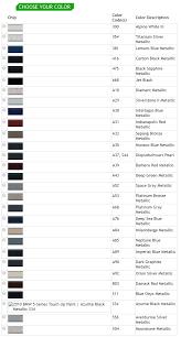 lexus touch up paint 077 index of color
