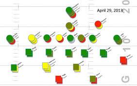 Football Depth Chart Template Excel Your 2013 Depth Chart Kanick