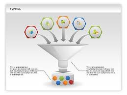 funnel powerpoint template 28 images funnel chart editable