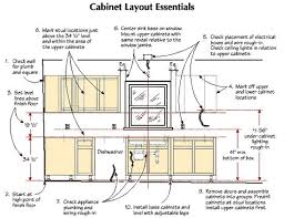 Cool Standard Kitchen Cabinet Height Standard Height Of Kitchen - Standard kitchen cabinet height