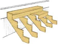 how ez stairs compares to traditional stair construction
