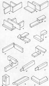 different types of wood joints machining wood joinery and