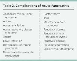 acute pancreatitis american family physician