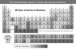 los alamos periodic table international union of pure and applied chemistry