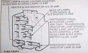 1974 nova fuse box 1974 free wiring diagrams