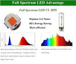 most efficient grow light led grow lights reviews seming lighting