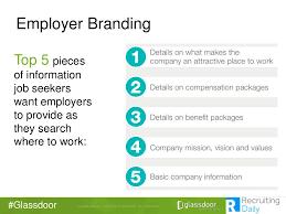 glassdoor employer branding top 5
