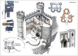 28 castle plans hogwarts castle floor plan related keywords