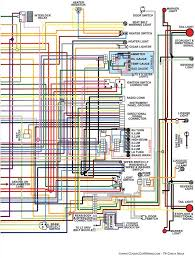 1984 chevy truck wiring diagrams wiring diagram