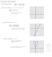 math function worksheets domain range and functions lessons tes teach