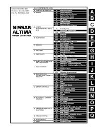 nissan altima 2015 2016 l33 service manual taringa