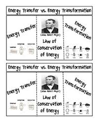 energy transfer vs energy transformation and the law of