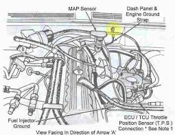 jeep cherokee electrical diagnosing erratic behavior of engine