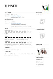 Labourer Resume Examples by Laborer Resume Samples Visualcv Resume Samples Database