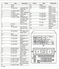 98 cherokee interior fuse box 98 wiring diagrams