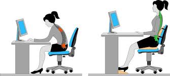 Computer Desk Posture Ergonomics Coreroanoke Com