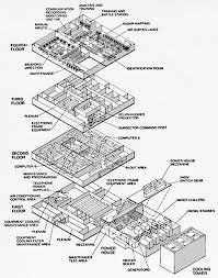 mit floor plans mit lincoln laboratory history cape cod sage prototype continued