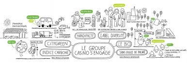 siege social groupe casino groupe casino