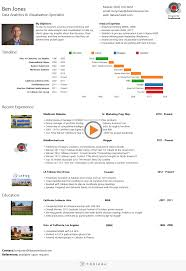 Sample Resume Product Manager Tableau Sample Resumes Resume For Your Job Application