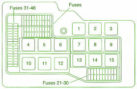 bmw e36 fuse box diagram u2013 circuit wiring diagrams