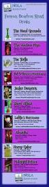 Condor Flags Charlotte Nc 30 Best Fun Things Near Saluda Nc Images On Pinterest Fun Stuff