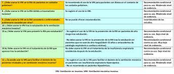 my emergency medicine capriles urgencias com