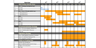 excel gantt chart template conditional formatting excel