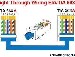 cat 6 wiring diagram wires wiring diagrams