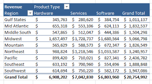 pivot table exle download pivot table tutorial videos to download practice files