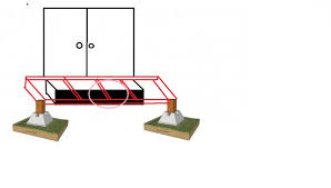 using concrete deck blocks around small concrete pad