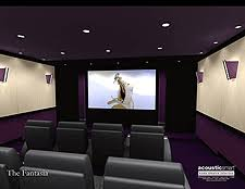 acoustic smart home theater interiors