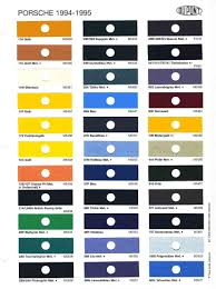 Automotive Paint Code Location Dupont Paint Colors