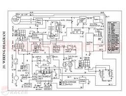 razor mini chopper wiring diagram for gooddy org
