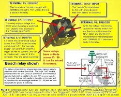 fog light wiring diagram 5 pin bosch relay for lights post