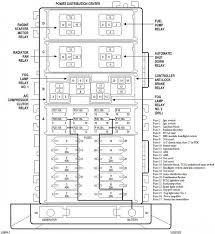 jeep grand cherokee alternator wiring diagram jeep wiring diagrams