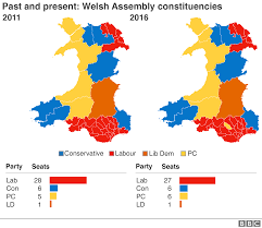 Map Of Wales And England by Election 2016 Before And After And Party Strength Maps Bbc News
