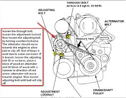 1999 honda accord alternator 97 honda accord ex 4 cyclinder trouble replacing the