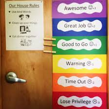 behaviour charts for 6 year olds kiddo shelter printable