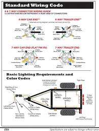 cargo trailer wiring diagram and throughout harness gansoukin me