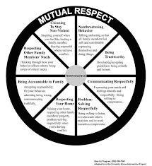 mutual respect lifemusicfun love and play every day