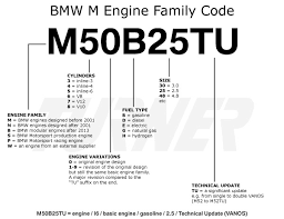 bmw engine codes turner motorsport